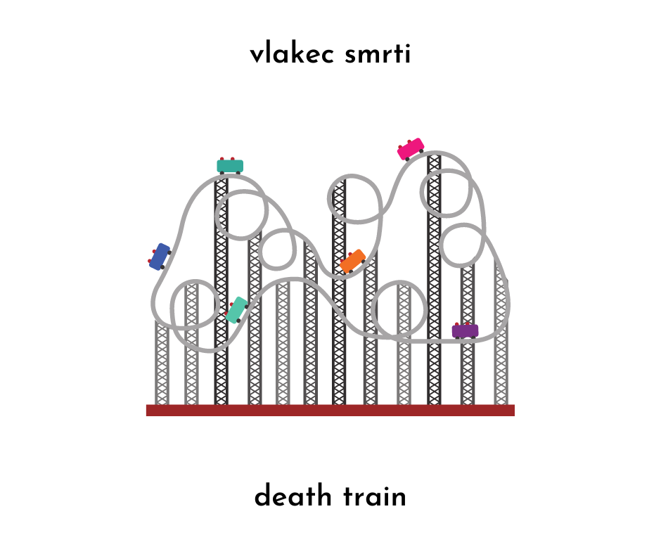 shows a rollercoaster and the text vlakec smrti and death train.